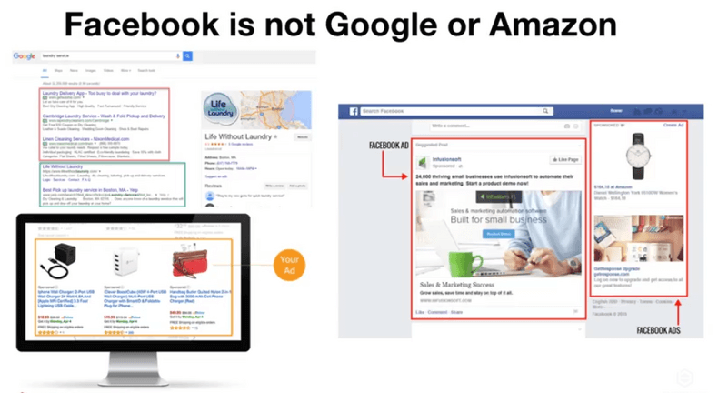 Facebook Ad Course   What is The Difference Between Facebook  Adwords and Organic Search Marketing  (3)