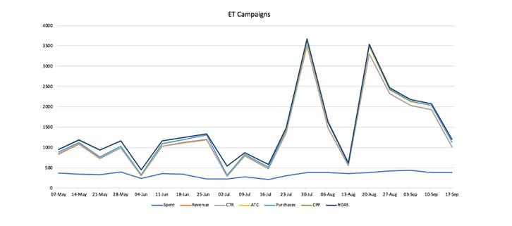 LG Graph (final pic)