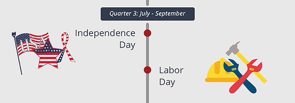 Q3 Holidays