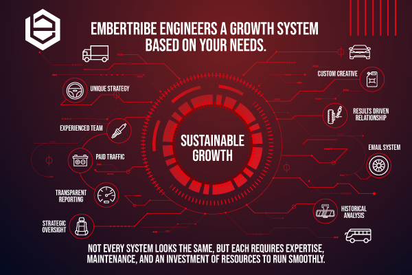 growthsystemimage