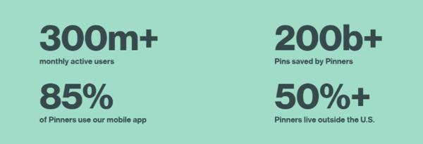 pin stats