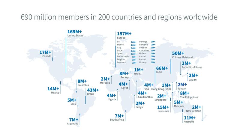 LinkedIn Membership Map Numbers